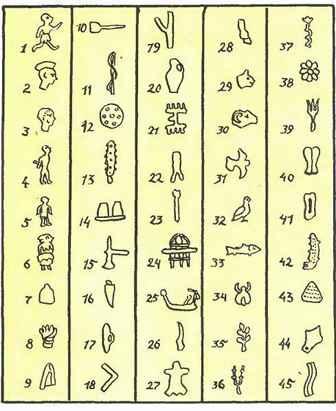 45 знаков Фестского диска